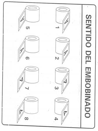 SUS304 szekrény kétoldalas szögletes palack matrica címkéző gép személyi ápolószerekkel